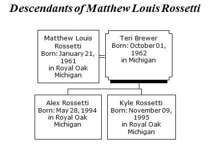– Matt Rossetti